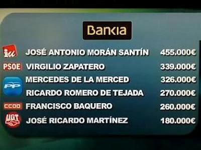 Sueldo anual de los consejeros políticos de Bankia